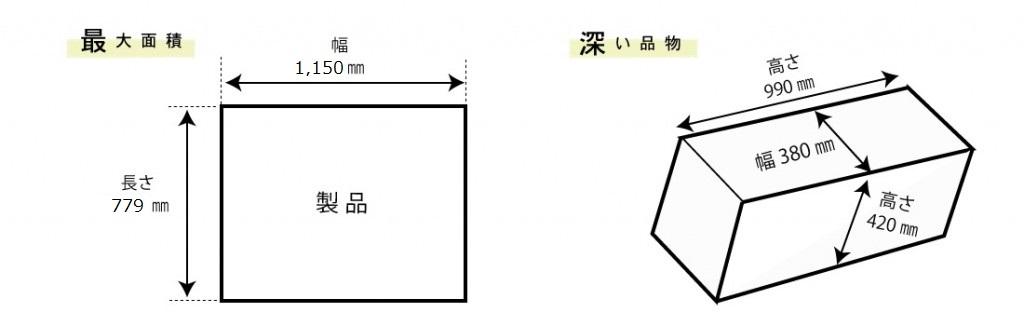 saidamenseki3-1024x326-コピー