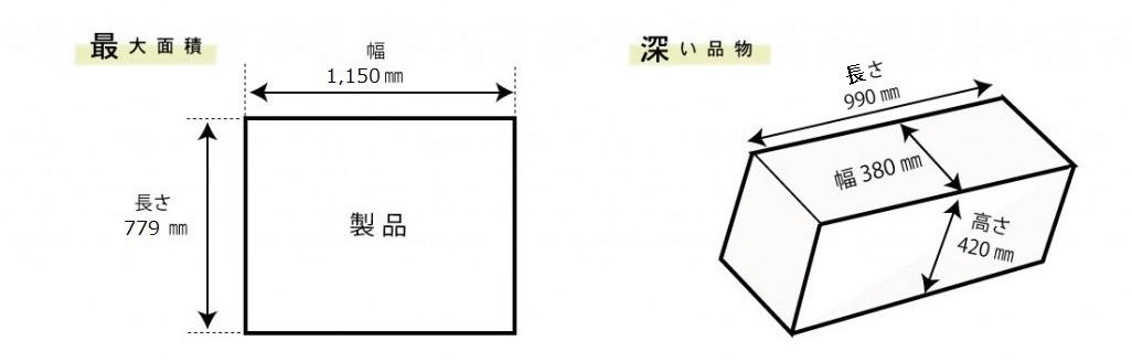 saidamenseki3-1024x326-修正